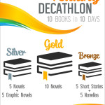 Sundays In Bed With… The Reading Decathalon
